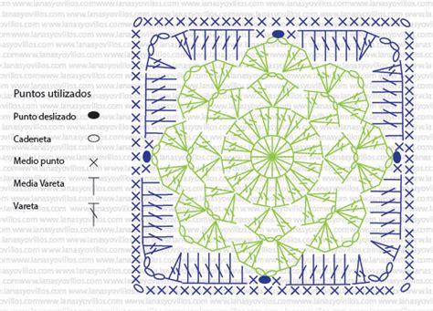 pattern for snowflake granny square snowflake granny square pattern free jpg lanas y ovillos