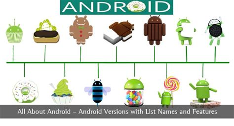 android versions names a complete list of android version names and features