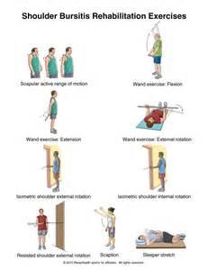 Summit medical group shoulder bursitis exercises