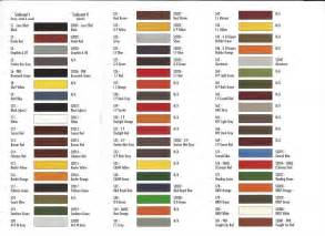 floquil paint availability o gauge railroading on line forum