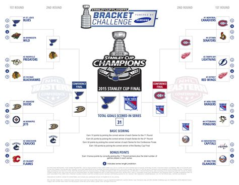 2015 nhl hockey playoff printable brackets nhl playoff bracket 2015 printable new style for 2016 2017