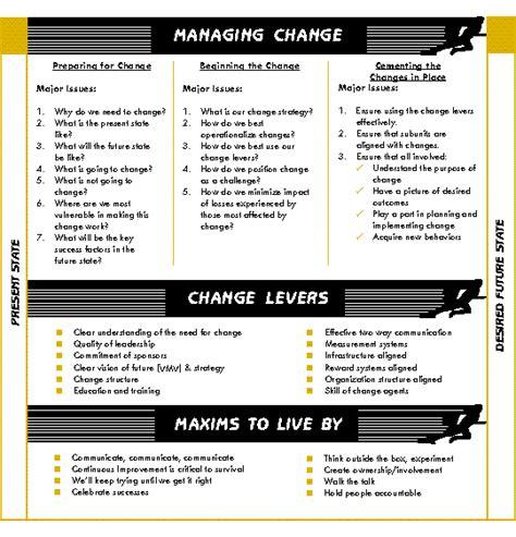 Key Mba Models Pdf by Change Management Model Software Free Change