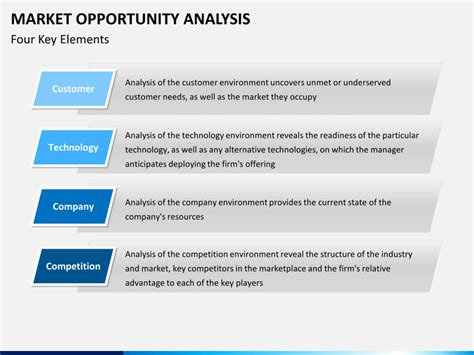 business opportunity assessment template market opportunity analysis powerpoint template