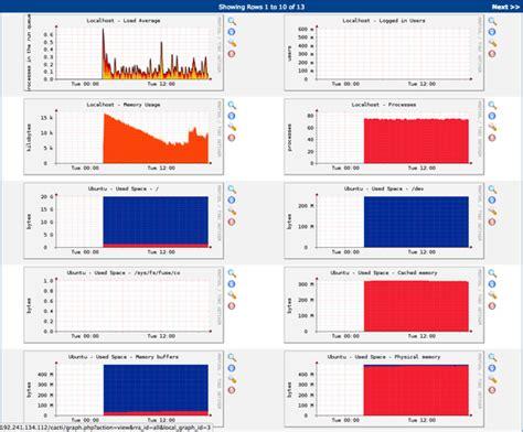 tutorial cacti ubuntu 12 04 installing the cacti server monitor on ubuntu 12 04 cloud