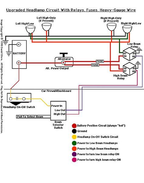 e30 headlight switch wiring diagram efcaviation