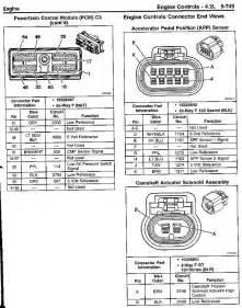 wiring diagram for 2004 chevy trailblazer ext get free
