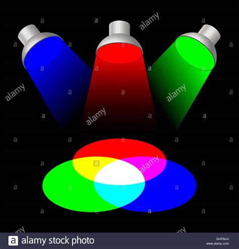 additive color additive color mixing with spotlights the three primary