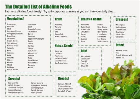 printable alkaline recipes alkaline food chart printable pictures to pin on pinterest