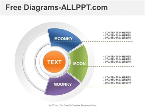 3 Analysis Diagrams Powerpoint Template Download Free Ppt Chart