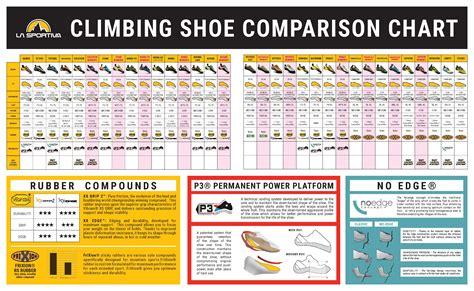 running shoe comparison chart running shoe comparison chart 28 images shoe sizing