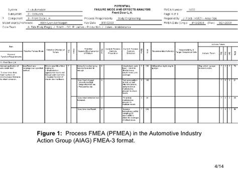 fmea and fmeca