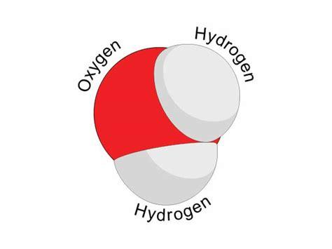 Water Molecule Clipart