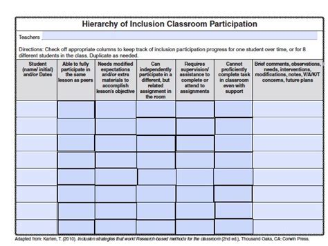 21st century lesson plan template document student participation in lessons source