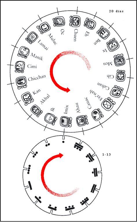 Signo No Calendã Maia Profecia Calendario Taringa