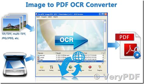 convert pdf to word garbled text blog archives backupzero