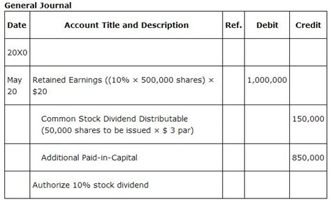 section 189 corporations act common stock dividend