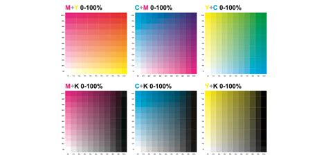 process color process color vs spot color what you need to