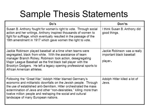 interesting thesis statements exles of really thesis stat