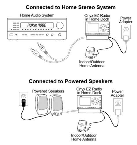 siriusxm onyx ez wiring diagrams wiring diagram