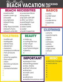 the ultimate beach vacation packing list free printable