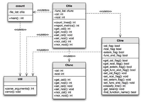 iterator pattern adalah uml diagram report gallery how to guide and refrence
