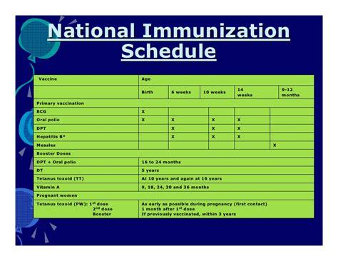 vaccination schedule and costs immunization