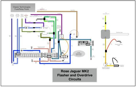 jaguar mk2 wiring diagram wiring diagram gw micro