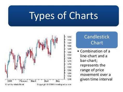 candlestick pattern of tata steel technical analysis sail vs tata steel