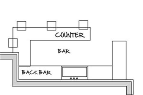 basement floor plans with bar basement bar ideas 7 steps of building a basement bar in