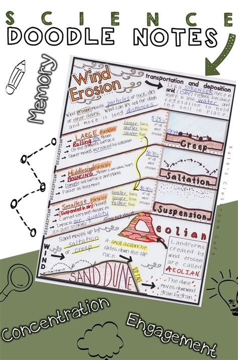 doodle notes draw 17 best images about doodle notes and more on