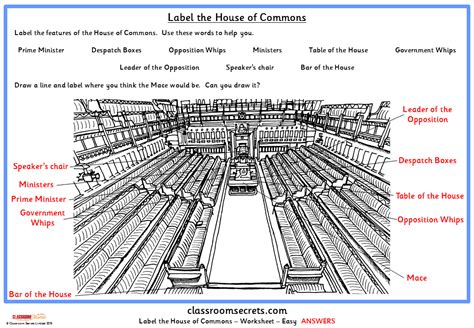 house of labels label the house of commons classroom secrets classroom secrets