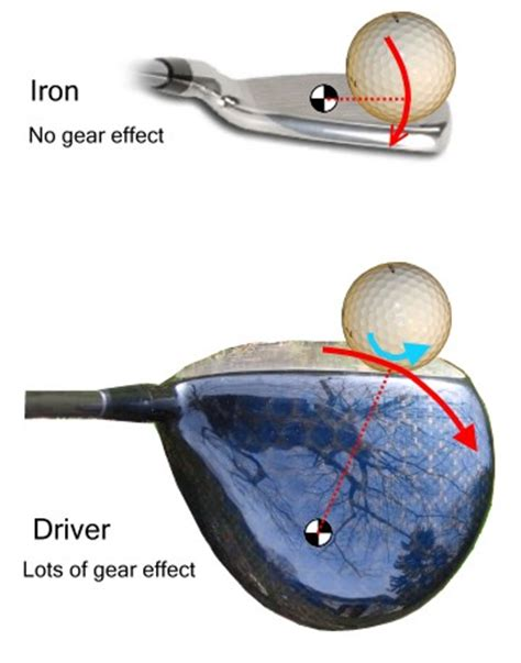 swing effect design notes golf physics p2