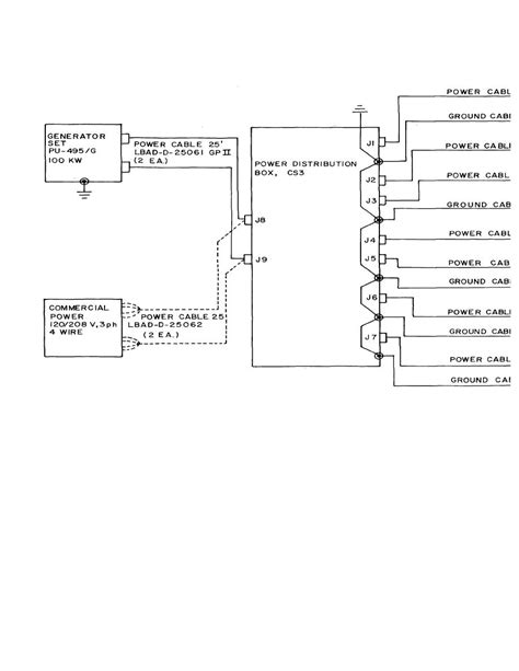 cable box wiring diagram outside cable box wiring diagram efcaviation