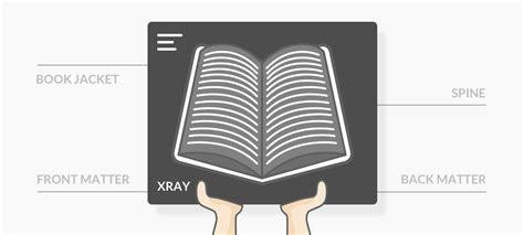 book layout front matter front matter body and back matter the anatomy of a book