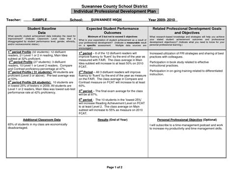 educational development plan template best photos of professional work plan template