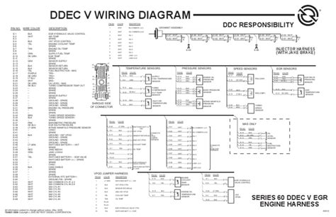 detroit ddec 2 ecm wiring diagram 33 wiring diagram