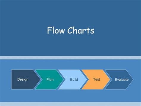 design your own powerpoint template create your own flow chart or process flow slides