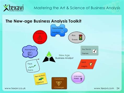 mastering market analytics business metrics practice and application books mastering the and science of business analysis a