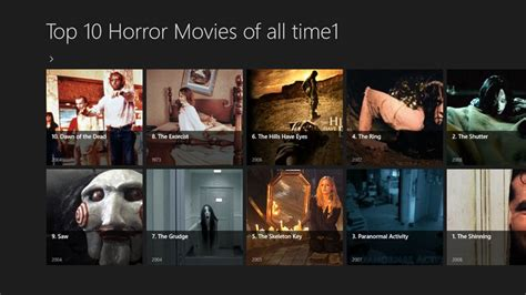 top 10 of all time top horror of all time driverlayer search engine