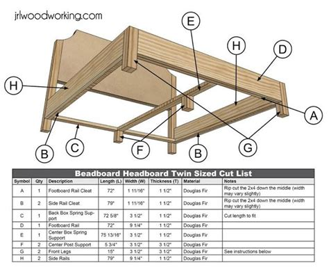 King Size Bed Frame Dimensions King Size Bed Plans Dimensions Woodworking Projects Plans