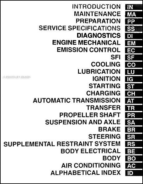 auto repair manual free download 2005 lexus lx security system service manual 2005 lexus lx repair manual download 2005 lexus rx 330 dynamic cruise control