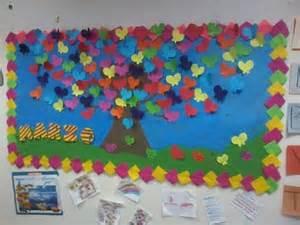 Classroom door decoration ideas for back to school room decorating