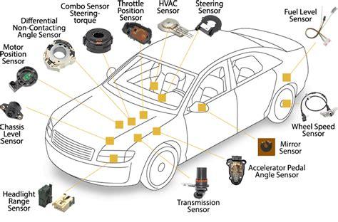 sensor type automotive sensors