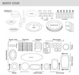 How To Set Buffet Table Tips For Setting A Lovely Thanksgiving Table By Afp