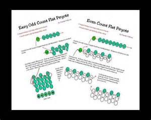 even amp odd count by violetbead66 jewelry pattern