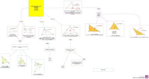 test per la discalculia mappe geometria triangoli e punti notevoli dislessia