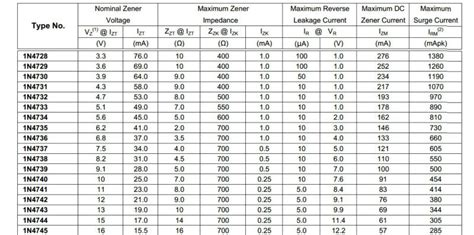 power diode list 1w 12v zener diode 1n4742 do 41 buy zener diode 1w zener diode 1w 12v zener diode 1n4742 do 41