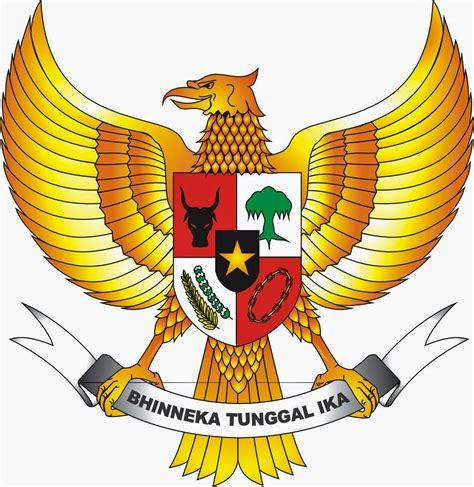 Garuda Pancasila gambar garuda pancasila