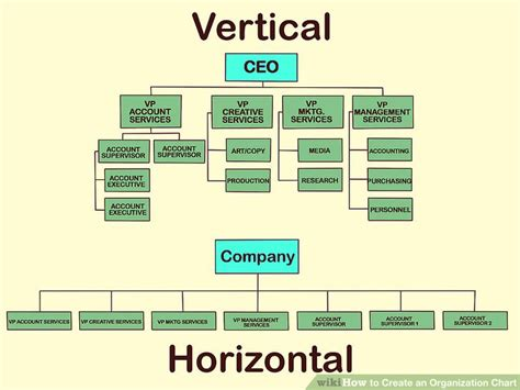 structure chart creator 3 ways to create an organization chart wikihow