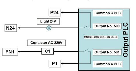 siemens s7 200 wiring diagram siemens simatic s7 wiring